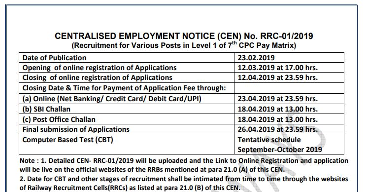 RRB Group D Admit Card 2019 Release