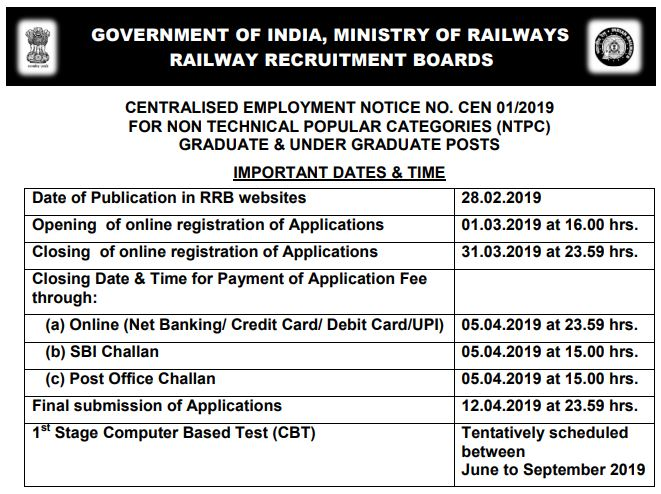 RRB NTPC CBT 1 Admit Card Release Date Update 2019