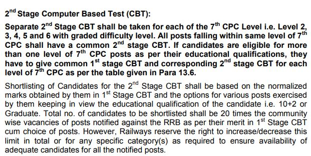 RRB NTPC CBT 1 Exam Date 2019