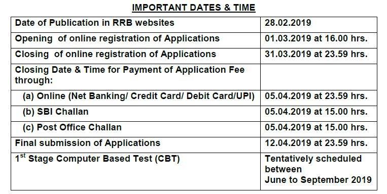RRB NTPC 2019 Exam Date Release Admit Card Download