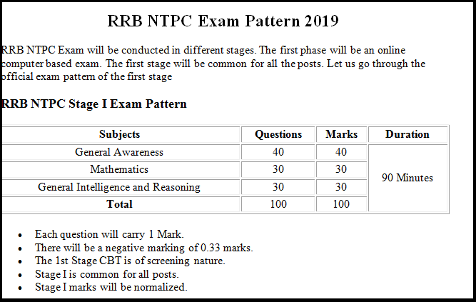 RRB NTPC Admit Card Date Released 2019