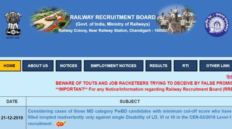 RRB NTPC Railway Exam Admit Card 2019 Release Date