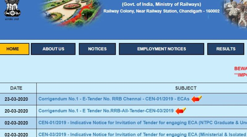RRB NTPC 2019 Admit Card Released Date Railway