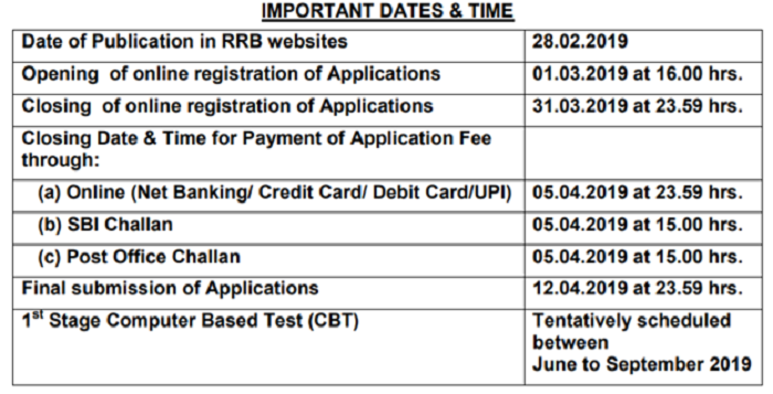 RRB NTPC Exam Date Admit Card 2019 Released
