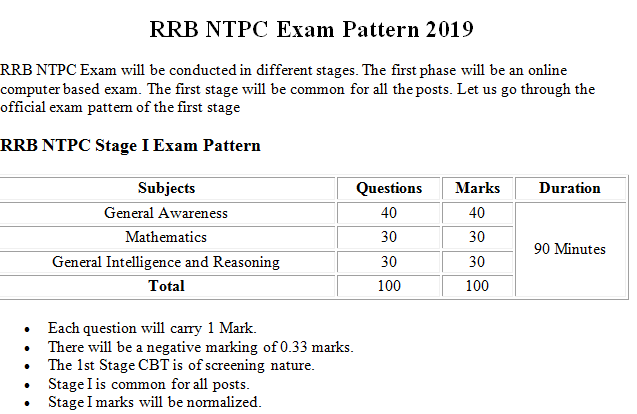 RRB NTPC 2020 Exam Date Released