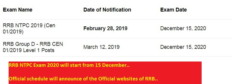 RRB NTPC Exam 2020 will start from 15 December