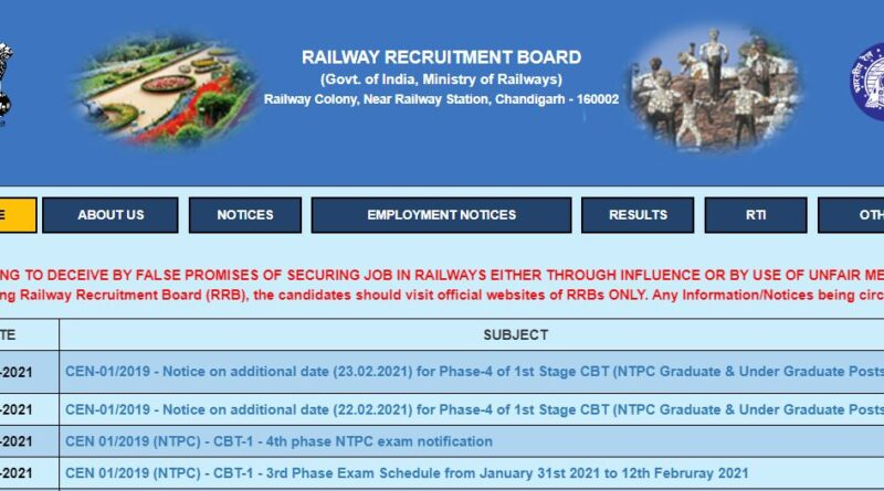 RRB NTPC Railway Phase 4 Admit Card Released 2021